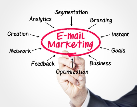 Email Marketing - Low Cost Nonprofit Marketing Strategies